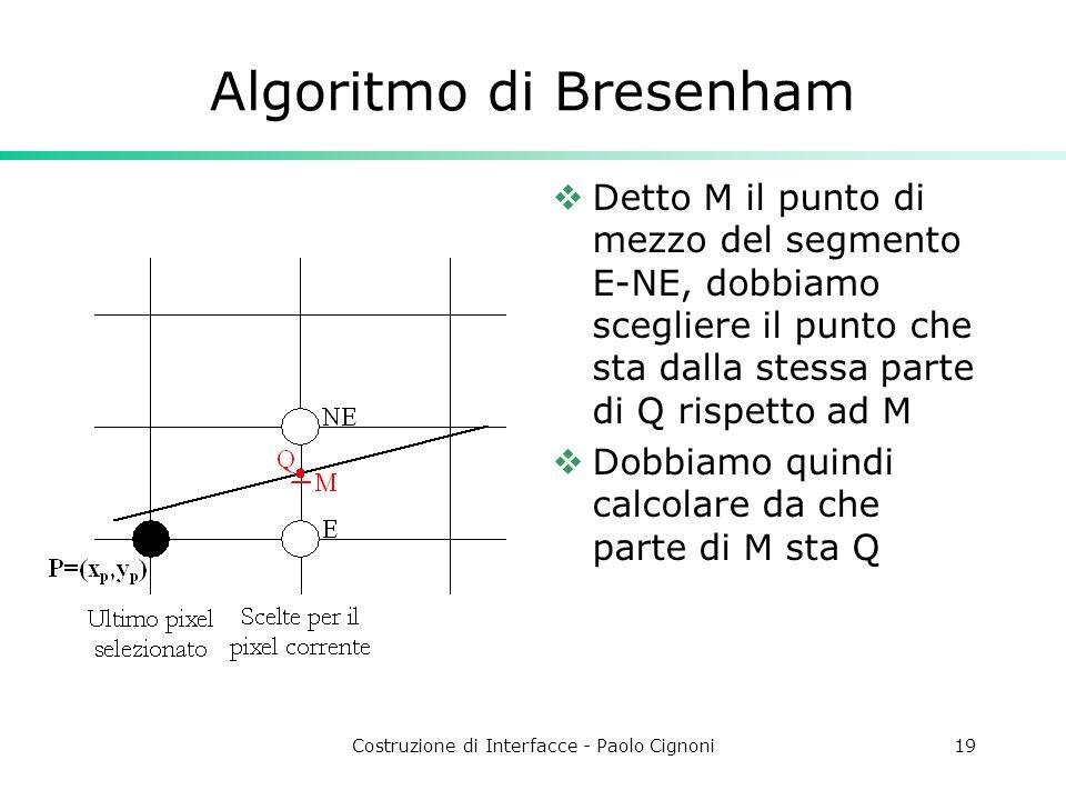 Costruzione di Interfacce - Paolo Cignoni19 Algoritmo di Bresenham Detto M il punto di mezzo del segmento E-NE, dobbiamo scegliere il punto che sta da