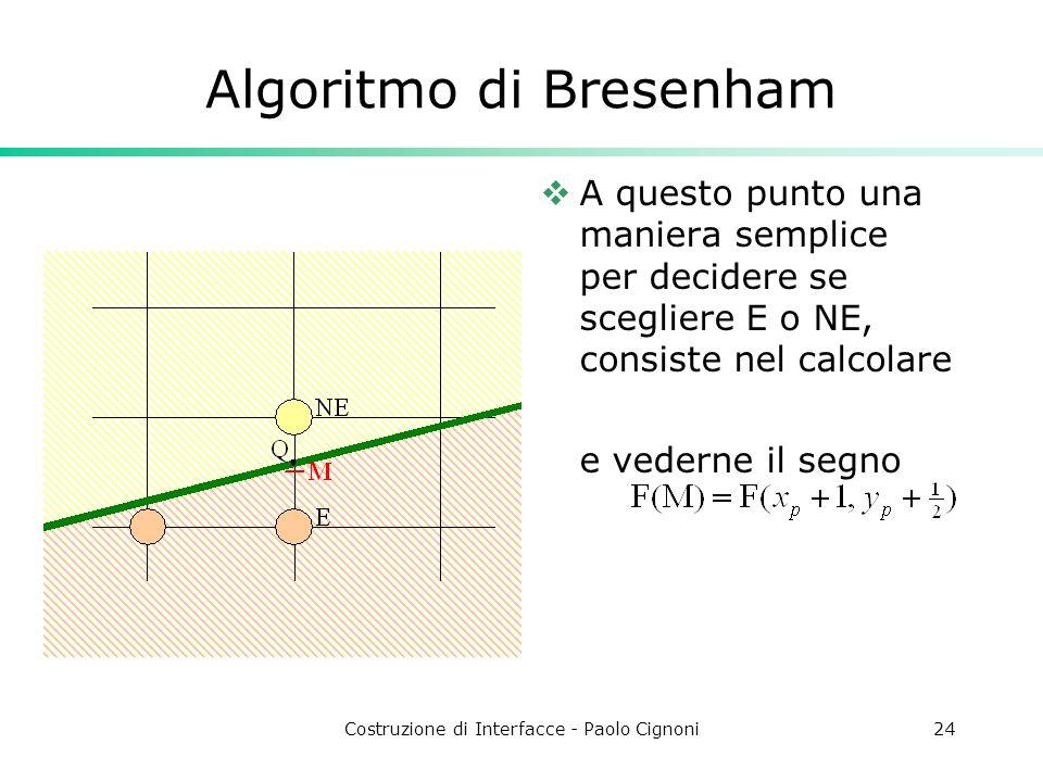 Costruzione di Interfacce - Paolo Cignoni24 Algoritmo di Bresenham A questo punto una maniera semplice per decidere se scegliere E o NE, consiste nel