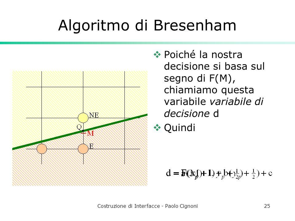 Costruzione di Interfacce - Paolo Cignoni25 Algoritmo di Bresenham Poiché la nostra decisione si basa sul segno di F(M), chiamiamo questa variabile va