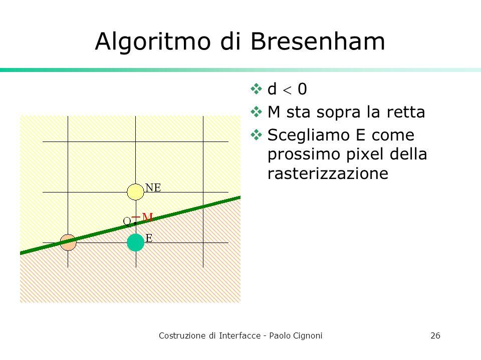 Costruzione di Interfacce - Paolo Cignoni26 Algoritmo di Bresenham d 0 M sta sopra la retta Scegliamo E come prossimo pixel della rasterizzazione