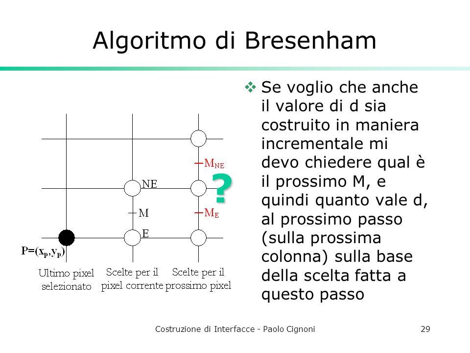 Costruzione di Interfacce - Paolo Cignoni29 Algoritmo di Bresenham Se voglio che anche il valore di d sia costruito in maniera incrementale mi devo ch