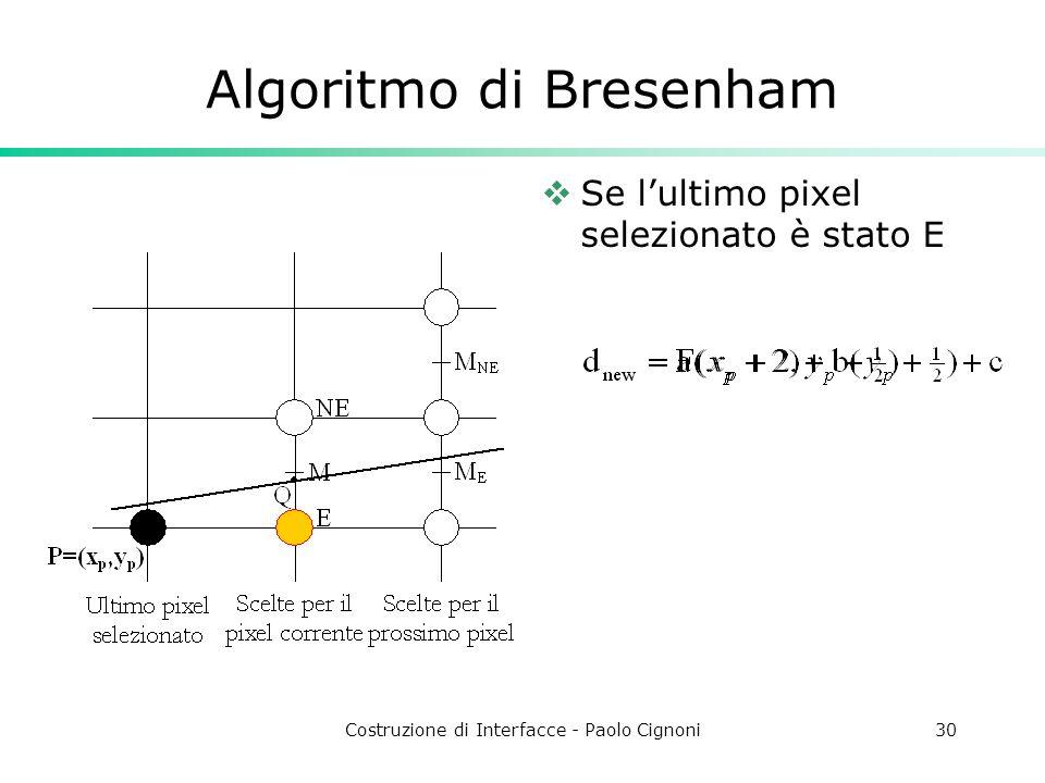 Costruzione di Interfacce - Paolo Cignoni30 Algoritmo di Bresenham Se lultimo pixel selezionato è stato E