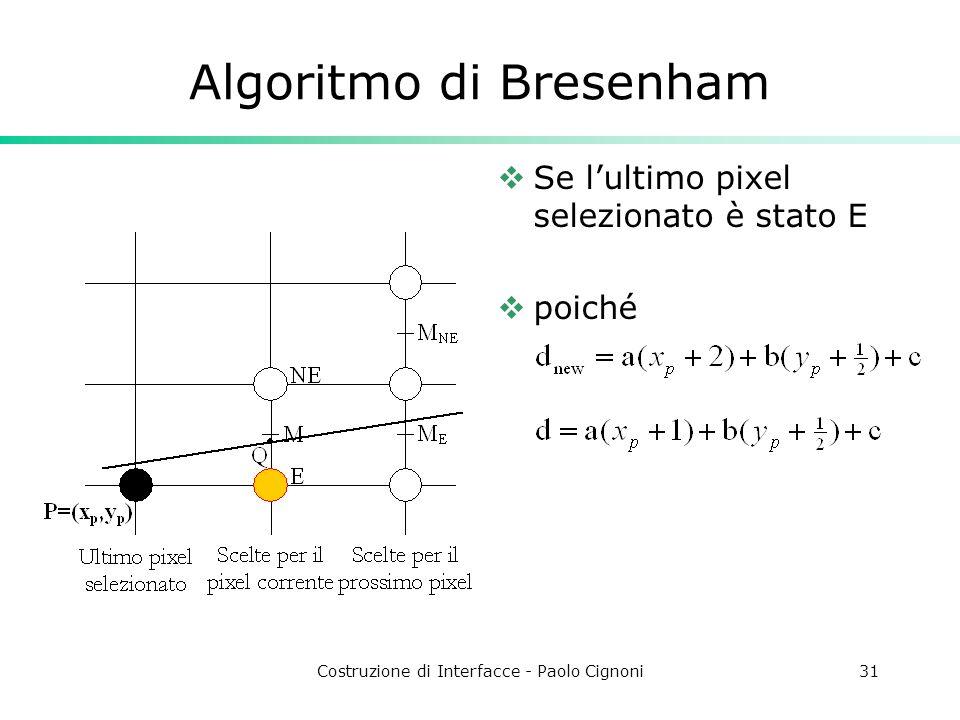 Costruzione di Interfacce - Paolo Cignoni31 Se lultimo pixel selezionato è stato E poiché Algoritmo di Bresenham
