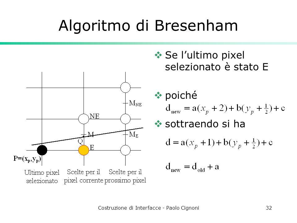 Costruzione di Interfacce - Paolo Cignoni32 Se lultimo pixel selezionato è stato E poiché sottraendo si ha Algoritmo di Bresenham