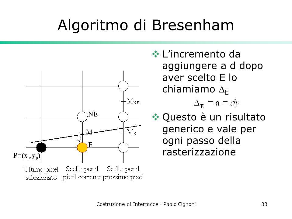 Costruzione di Interfacce - Paolo Cignoni33 Algoritmo di Bresenham Lincremento da aggiungere a d dopo aver scelto E lo chiamiamo E Questo è un risulta