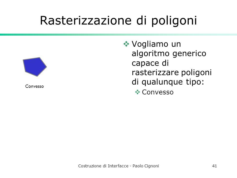 Costruzione di Interfacce - Paolo Cignoni41 Rasterizzazione di poligoni Vogliamo un algoritmo generico capace di rasterizzare poligoni di qualunque ti
