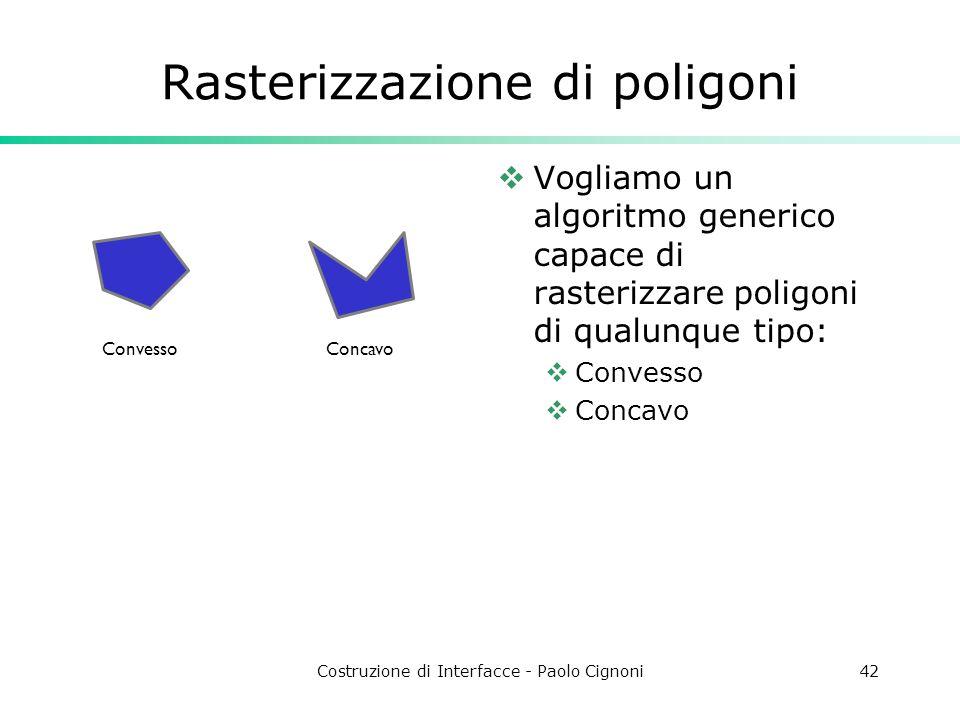 Costruzione di Interfacce - Paolo Cignoni42 Rasterizzazione di poligoni Vogliamo un algoritmo generico capace di rasterizzare poligoni di qualunque ti