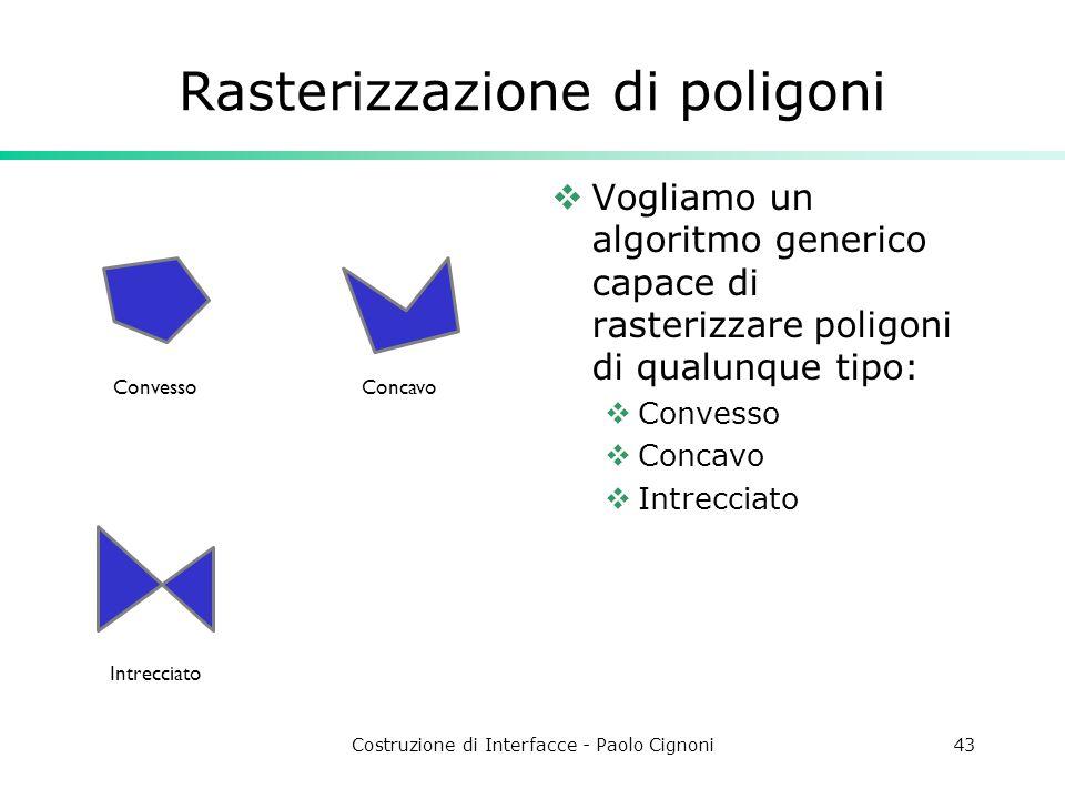 Costruzione di Interfacce - Paolo Cignoni43 Rasterizzazione di poligoni Vogliamo un algoritmo generico capace di rasterizzare poligoni di qualunque ti