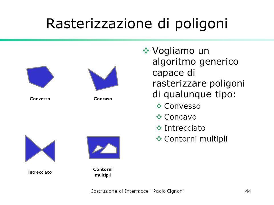 Costruzione di Interfacce - Paolo Cignoni44 Rasterizzazione di poligoni Vogliamo un algoritmo generico capace di rasterizzare poligoni di qualunque ti