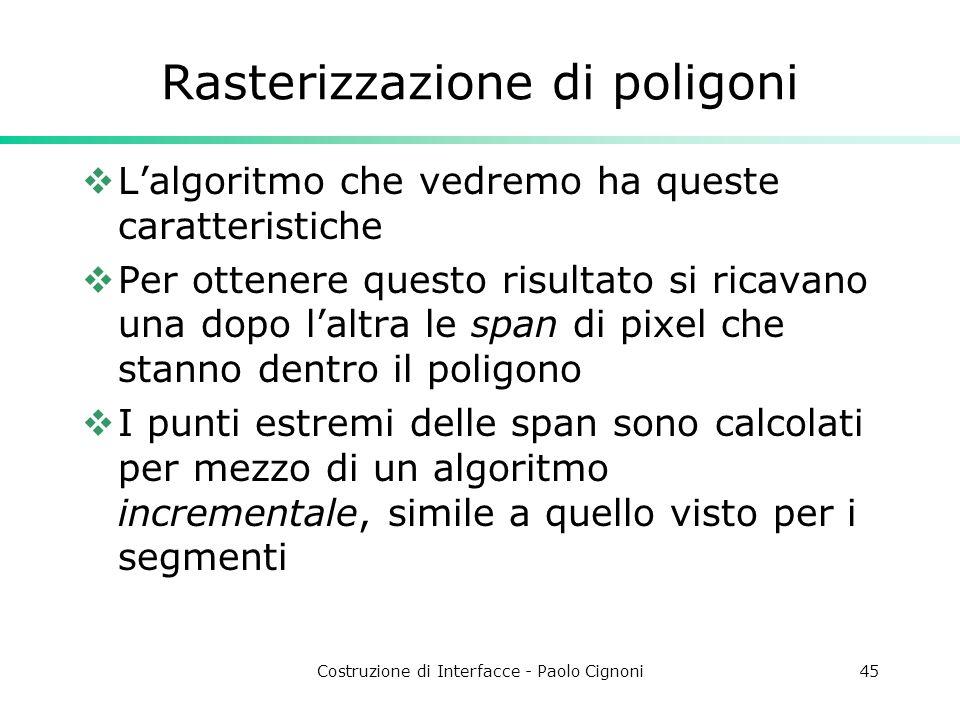 Costruzione di Interfacce - Paolo Cignoni45 Rasterizzazione di poligoni Lalgoritmo che vedremo ha queste caratteristiche Per ottenere questo risultato