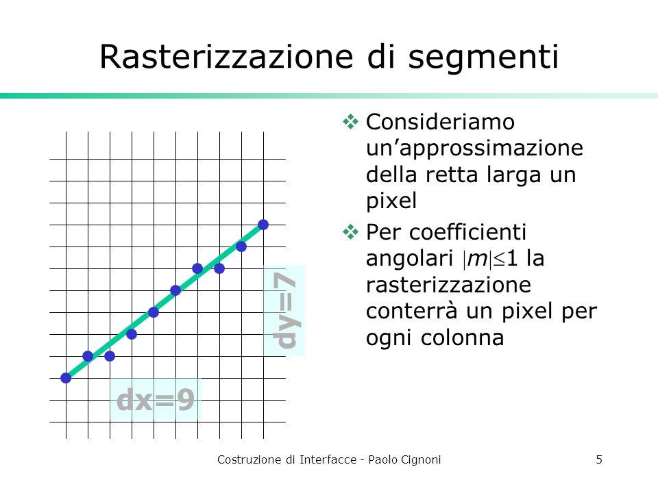 Costruzione di Interfacce - Paolo Cignoni5 Rasterizzazione di segmenti Consideriamo unapprossimazione della retta larga un pixel Per coefficienti ango