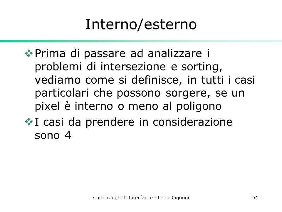 Costruzione di Interfacce - Paolo Cignoni51 Interno/esterno Prima di passare ad analizzare i problemi di intersezione e sorting, vediamo come si defin