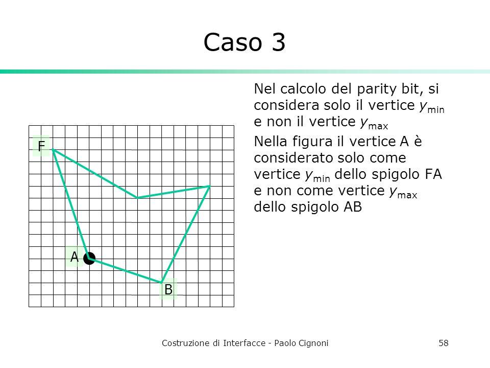 Costruzione di Interfacce - Paolo Cignoni58 Caso 3 Nel calcolo del parity bit, si considera solo il vertice y min e non il vertice y max Nella figura