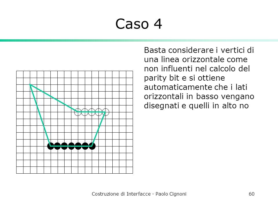 Costruzione di Interfacce - Paolo Cignoni60 Caso 4 Basta considerare i vertici di una linea orizzontale come non influenti nel calcolo del parity bit