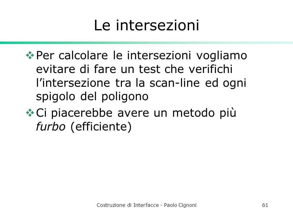 Costruzione di Interfacce - Paolo Cignoni61 Le intersezioni Per calcolare le intersezioni vogliamo evitare di fare un test che verifichi lintersezione