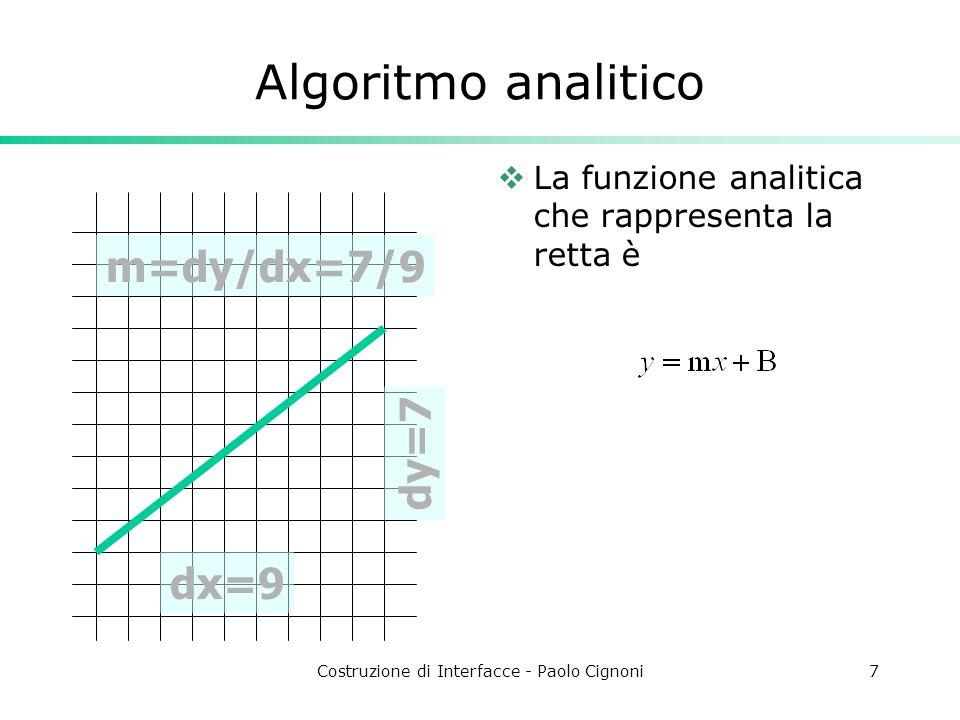 Costruzione di Interfacce - Paolo Cignoni7 La funzione analitica che rappresenta la retta è Algoritmo analitico dx=9 dy=7 m=dy/dx=7/9