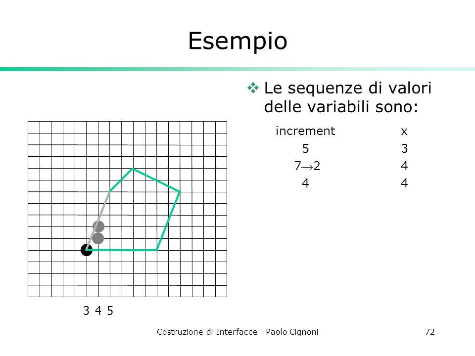 Costruzione di Interfacce - Paolo Cignoni72 Esempio Le sequenze di valori delle variabili sono: incrementx 53 7244 345
