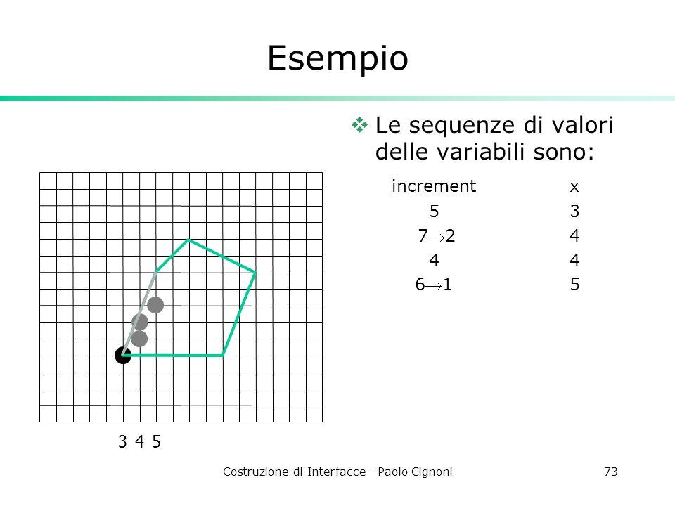 Costruzione di Interfacce - Paolo Cignoni73 Esempio Le sequenze di valori delle variabili sono: incrementx 53 7244 615 345