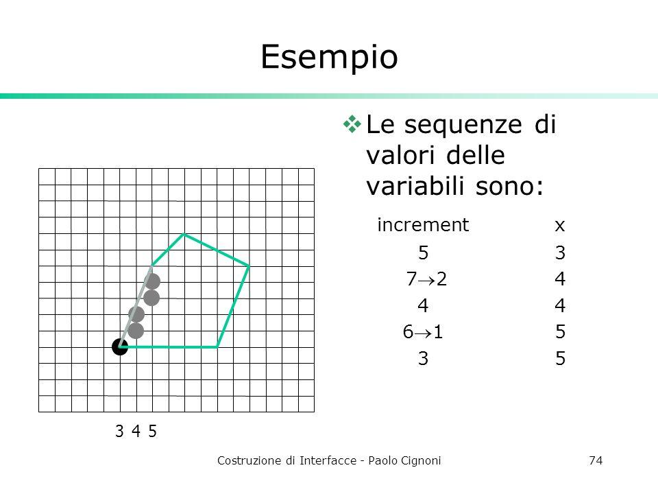 Costruzione di Interfacce - Paolo Cignoni74 Esempio Le sequenze di valori delle variabili sono: incrementx 53 7244 615 35 345
