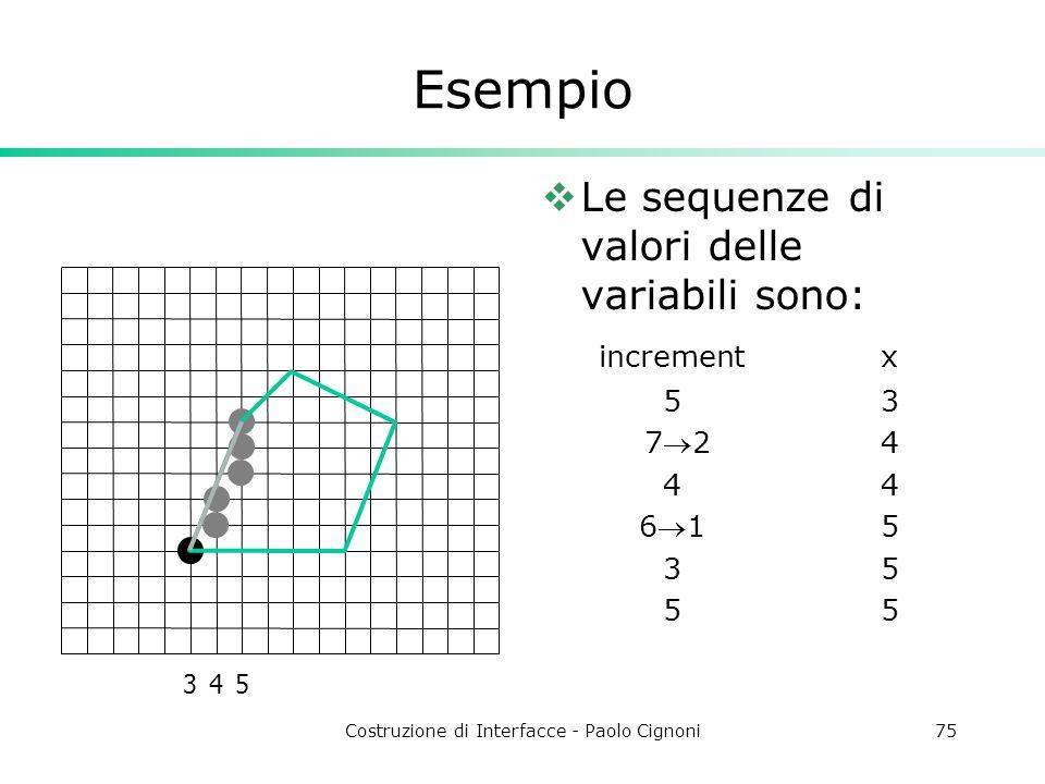 Costruzione di Interfacce - Paolo Cignoni75 Esempio Le sequenze di valori delle variabili sono: incrementx 53 7244 615 355 345