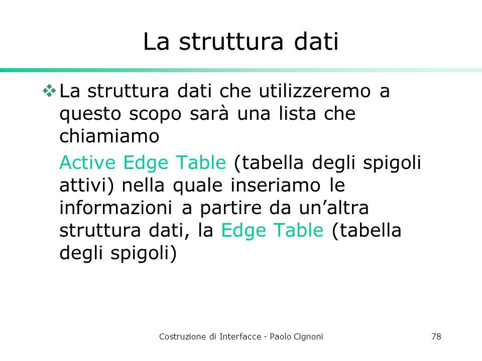 Costruzione di Interfacce - Paolo Cignoni78 La struttura dati La struttura dati che utilizzeremo a questo scopo sarà una lista che chiamiamo Active Ed