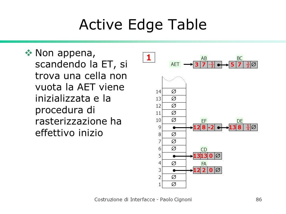 Costruzione di Interfacce - Paolo Cignoni86 Active Edge Table Non appena, scandendo la ET, si trova una cella non vuota la AET viene inizializzata e l