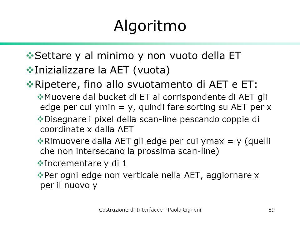 Costruzione di Interfacce - Paolo Cignoni89 Algoritmo Settare y al minimo y non vuoto della ET Inizializzare la AET (vuota) Ripetere, fino allo svuota