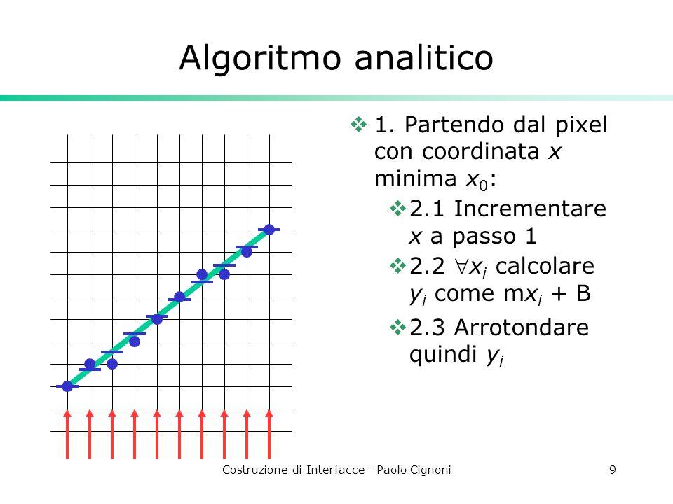 Costruzione di Interfacce - Paolo Cignoni9 Algoritmo analitico 1. Partendo dal pixel con coordinata x minima x 0 : 2.1 Incrementare x a passo 1 2.2 x