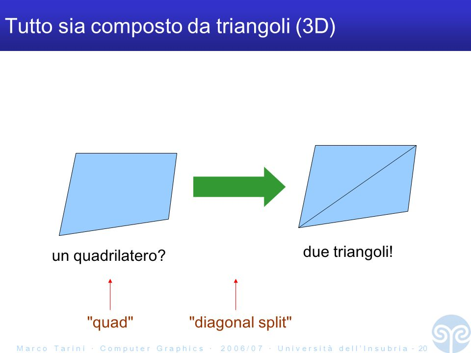 M a r c o T a r i n i C o m p u t e r G r a p h i c s 2 0 0 6 / 0 7 U n i v e r s i t à d e l l I n s u b r i a - 20 Tutto sia composto da triangoli (