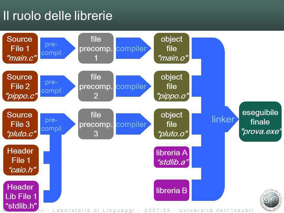 M a r c o T a r i n i - L a b o r a t o r i o d i L i n g u a g g i - 2 0 0 7 / 0 8 - U n i v e r s i t à d e l l I n s u b r i a Il ruolo delle librerie Source File 1 main.c Source File 2 pippo.c Source File 3 pluto.c pre- compil.