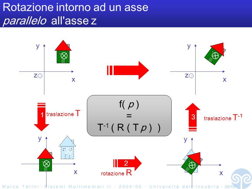 M a r c o T a r i n i S i s t e m i M u l t i m e d i a l i I I 2 0 0 4 / 0 5 U n i v e r s i t à d e l l I n s u b r i a - 26/40 Rotazione intorno ad un asse parallelo all asse z x y z x y z f( p ) = T -1 ( R ( T p ) ) x y traslazione T rotazione R x y traslazione T -1 1 2 3