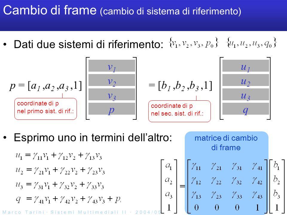 M a r c o T a r i n i S i s t e m i M u l t i m e d i a l i I I 2 0 0 4 / 0 5 U n i v e r s i t à d e l l I n s u b r i a - 30/40 matrice di cambio di frame Cambio di frame (cambio di sistema di riferimento) Dati due sistemi di riferimento: Esprimo uno in termini dellaltro: p = [a 1,a 2,a 3,1] v1v1 v2v2 v3v3 p = [b 1,b 2,b 3,1] u1u1 u2u2 u3u3 q coordinate di p nel primo sist.