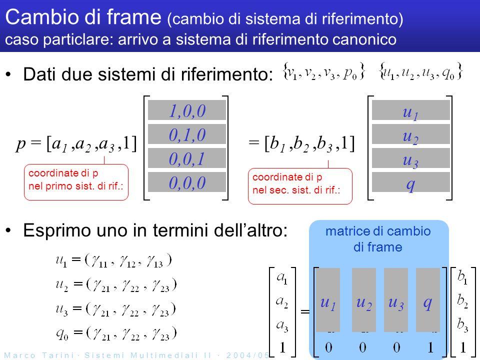 M a r c o T a r i n i S i s t e m i M u l t i m e d i a l i I I 2 0 0 4 / 0 5 U n i v e r s i t à d e l l I n s u b r i a - 31/40 matrice di cambio di frame Cambio di frame (cambio di sistema di riferimento) caso particlare: arrivo a sistema di riferimento canonico Dati due sistemi di riferimento: Esprimo uno in termini dellaltro: p = [a 1,a 2,a 3,1] 1,0,0 0,1,0 0,0,1 0,0,0 = [b 1,b 2,b 3,1] u1u1 u2u2 u3u3 q coordinate di p nel primo sist.