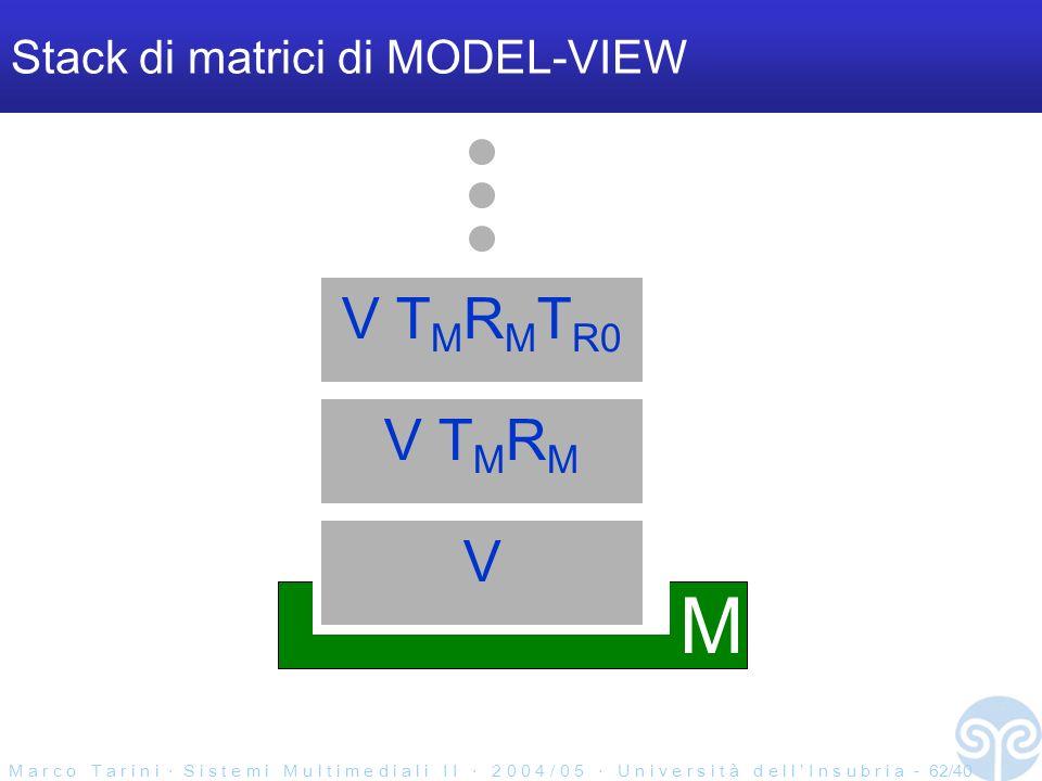 M a r c o T a r i n i S i s t e m i M u l t i m e d i a l i I I 2 0 0 4 / 0 5 U n i v e r s i t à d e l l I n s u b r i a - 62/40 Stack di matrici di MODEL-VIEW M V T M R M V T M R M T R0 V