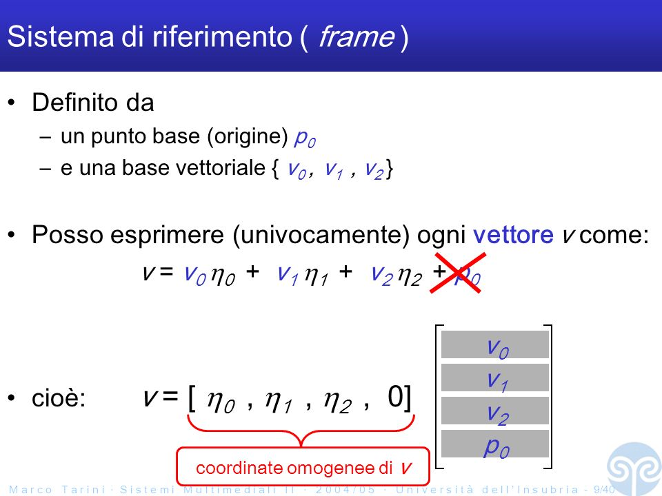 M a r c o T a r i n i S i s t e m i M u l t i m e d i a l i I I 2 0 0 4 / 0 5 U n i v e r s i t à d e l l I n s u b r i a - 9/40 Sistema di riferimento ( frame ) Definito da –un punto base (origine) p 0 –e una base vettoriale { v 0, v 1, v 2 } Posso esprimere (univocamente) ogni vettore v come: v = v 0 0 + v 1 1 + v 2 2 + p 0 cioè: v = [ 0, 1, 2, 0] v0v0 v1v1 v2v2 p0p0 coordinate omogenee di v