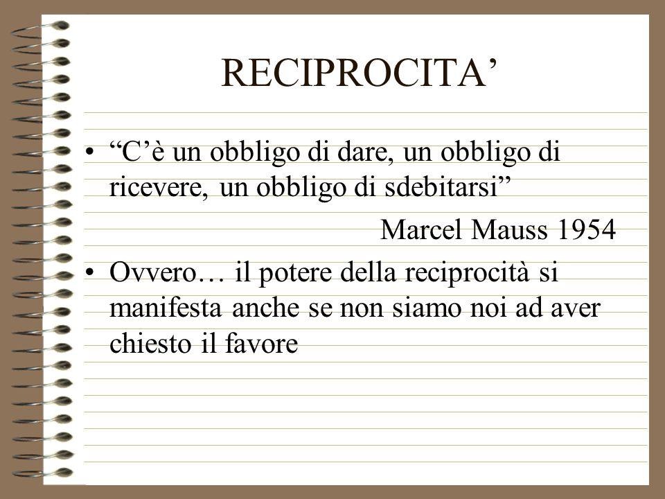 RECIPROCITA Cè un obbligo di dare, un obbligo di ricevere, un obbligo di sdebitarsi Marcel Mauss 1954 Ovvero… il potere della reciprocità si manifesta