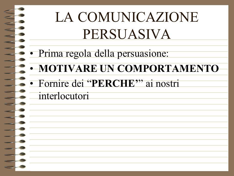 LA COMUNICAZIONE PERSUASIVA Seconda regola della persuasione: LA REGOLA DEL CONTRASTO Qualora si voglia suggerire una strategia, un prodotto o un servizio o semplicemente valorizzare una proposta, è utile comunicarla dopo una proposta meno vantaggiosa in modo da far percepire il contrasto