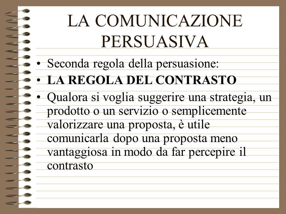 LA COMUNICAZIONE PERSUASIVA Seconda regola della persuasione: LA REGOLA DEL CONTRASTO Qualora si voglia suggerire una strategia, un prodotto o un serv