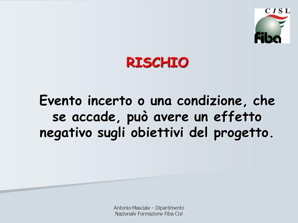 Antonio Masciale - Dipartimento Nazionale Formazione Fiba Cisl RISCHIO Evento incerto o una condizione, che se accade, può avere un effetto negativo sugli obiettivi del progetto.