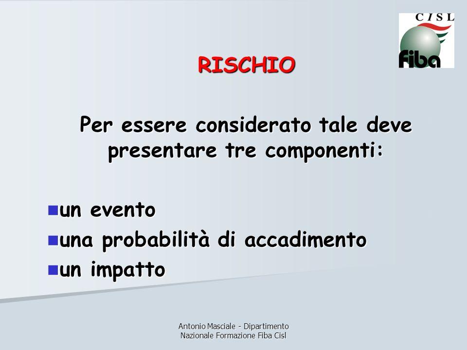 Antonio Masciale - Dipartimento Nazionale Formazione Fiba Cisl RISCHIO Per essere considerato tale deve presentare tre componenti: un evento un evento una probabilità di accadimento una probabilità di accadimento un impatto un impatto