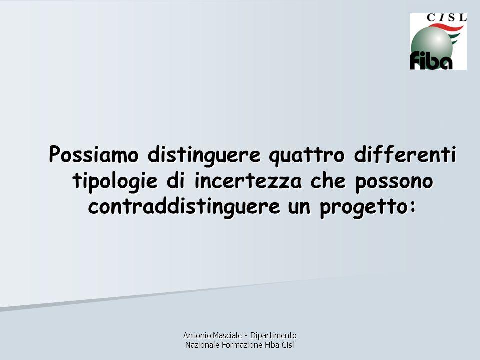 Antonio Masciale - Dipartimento Nazionale Formazione Fiba Cisl Possiamo distinguere quattro differenti tipologie di incertezza che possono contraddist