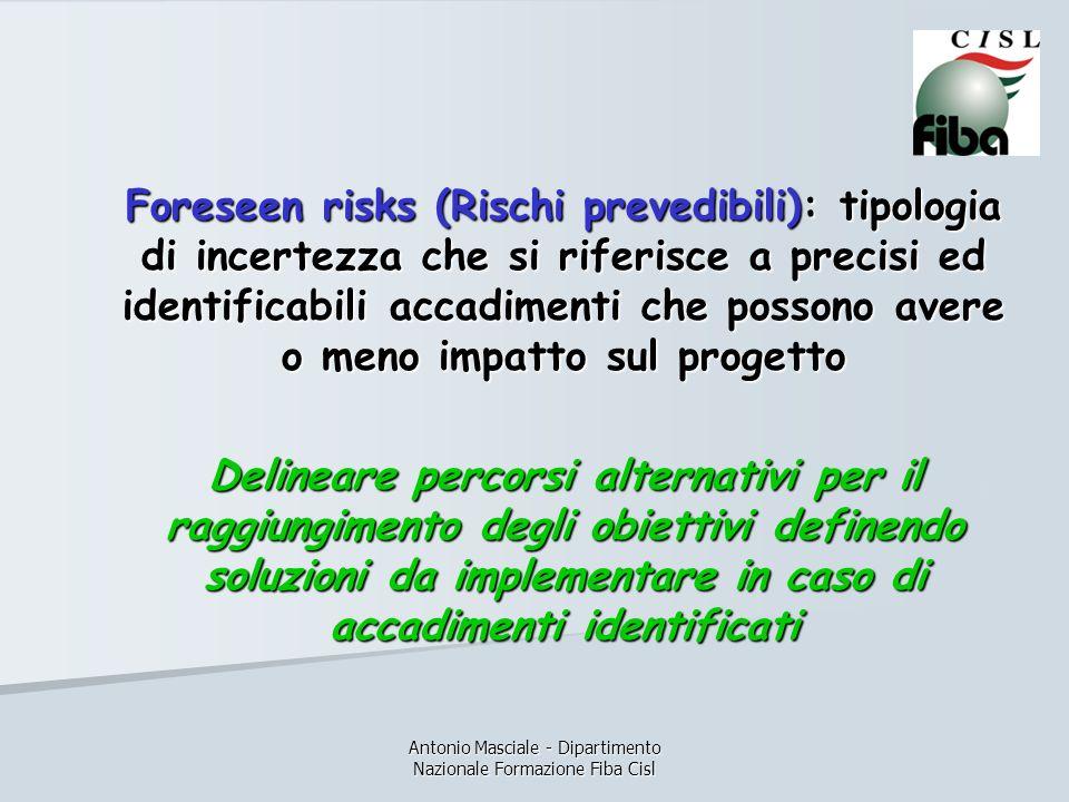 Antonio Masciale - Dipartimento Nazionale Formazione Fiba Cisl Foreseen risks (Rischi prevedibili): tipologia di incertezza che si riferisce a precisi