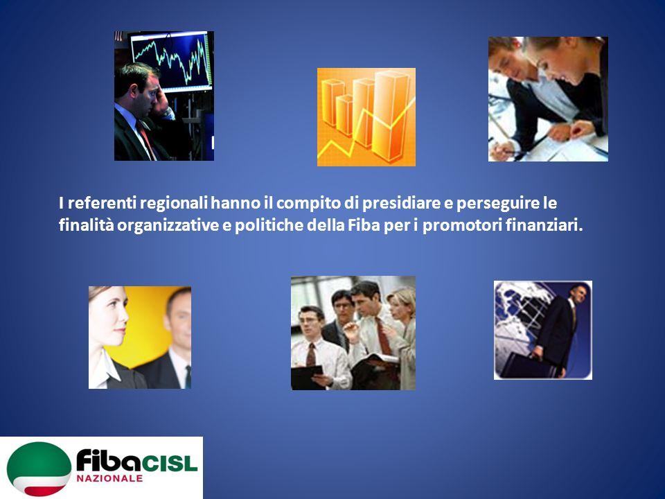 ASSONOVA E una associazione costituita nel 2007 da Fiba/Cisl Fabi Sinfub SnaProfin e Assopro.