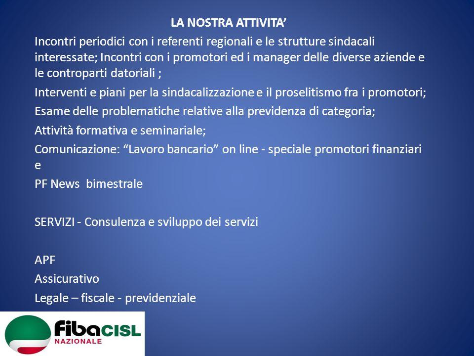 Per contatti : Responsabile Nazionale: MAURO RUFINI presso Fiba Nazionale Via Modena, 5 00184 ROMA tel.