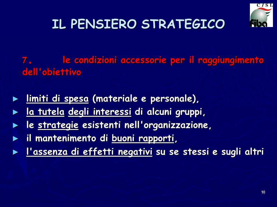 10 IL PENSIERO STRATEGICO 7. le condizioni accessorie per il raggiungimento dell'obiettivo limiti di spesa (materiale e personale), limiti di spesa (m