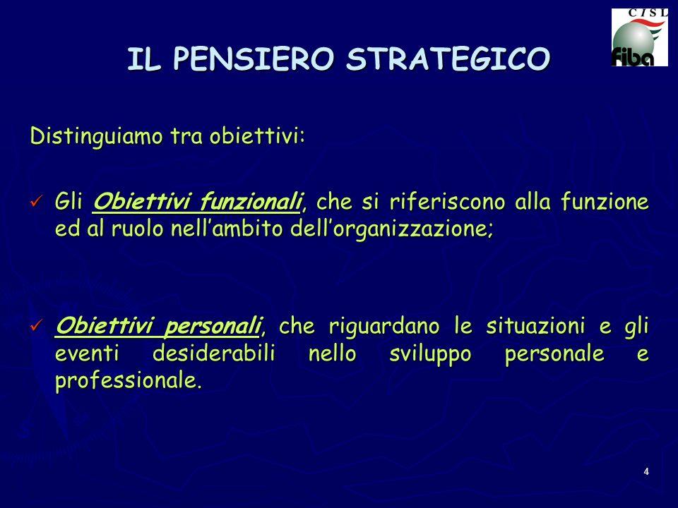 4 IL PENSIERO STRATEGICO Distinguiamo tra obiettivi: Gli Obiettivi funzionali, che si riferiscono alla funzione ed al ruolo nellambito dellorganizzazi