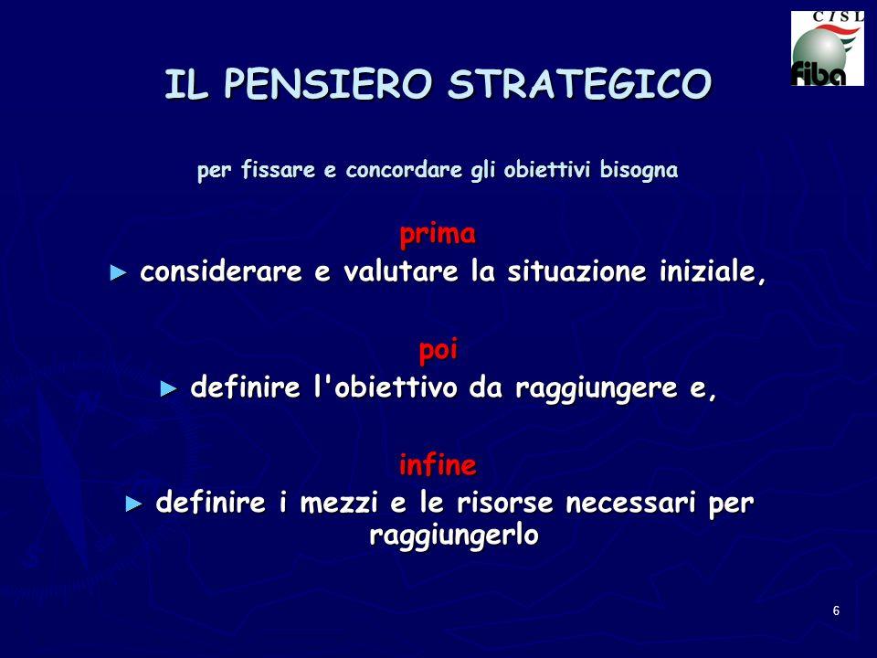 7 IL PENSIERO STRATEGICO per favorire il raggiungimento degli obiettivi e per semplificarne la comprensione tra tutti i membri di un gruppo vi sono sette regole: 1.
