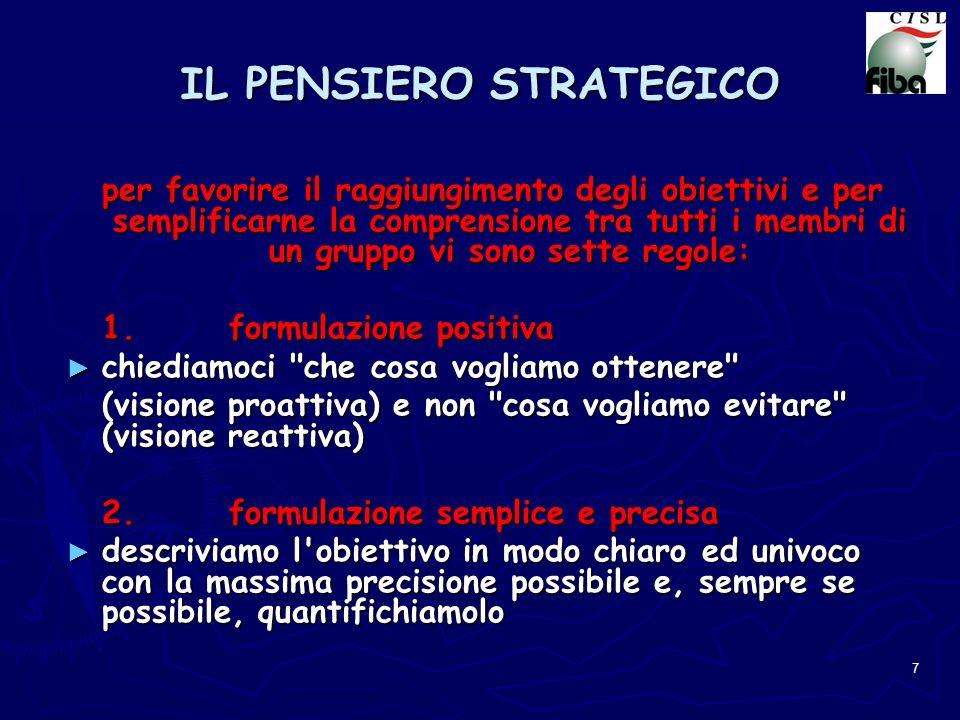 8 IL PENSIERO STRATEGICO 3.