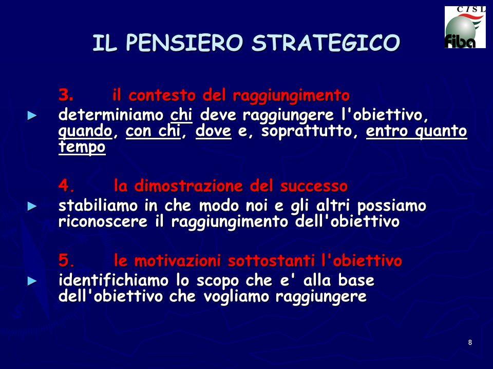 8 IL PENSIERO STRATEGICO 3. il contesto del raggiungimento determiniamo chi deve raggiungere l'obiettivo, quando, con chi, dove e, soprattutto, entro