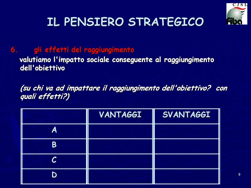 9 IL PENSIERO STRATEGICO 6. gli effetti del raggiungimento valutiamo l'impatto sociale conseguente al raggiungimento dell'obiettivo valutiamo l'impatt
